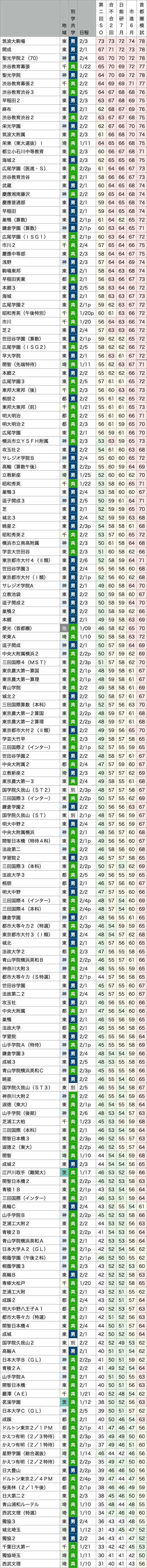 https://e-tutor.tokyo/data/20200821/01.png