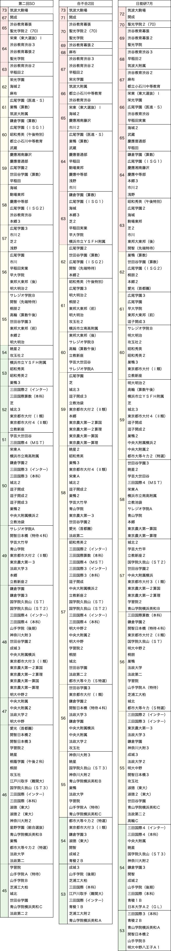 https://e-tutor.tokyo/data/20200821/02.png