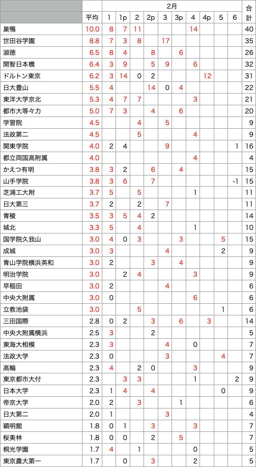 https://e-tutor.tokyo/data/20200821/03.png