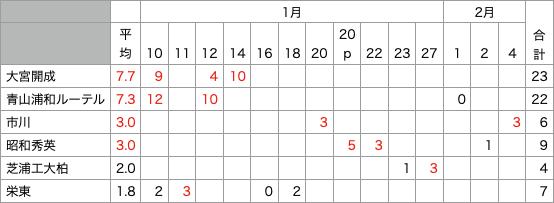 https://e-tutor.tokyo/data/20200821/04.png