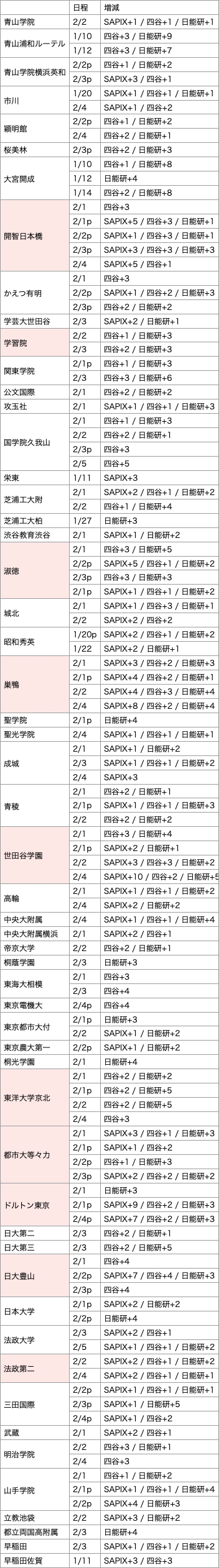https://e-tutor.tokyo/data/20200821/05.png