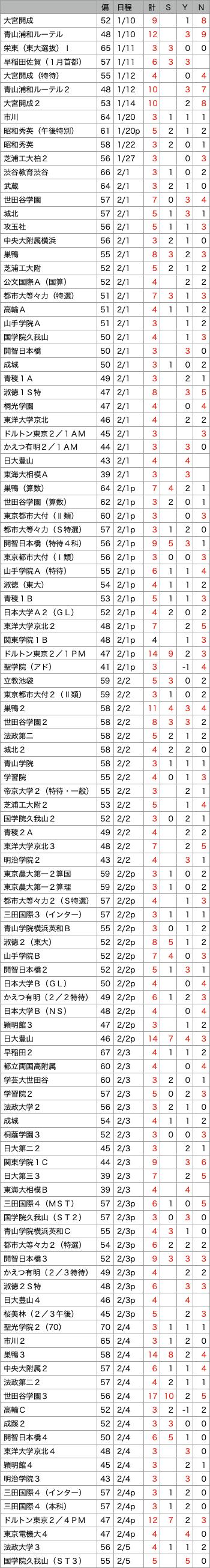 https://e-tutor.tokyo/data/20200821/06.png