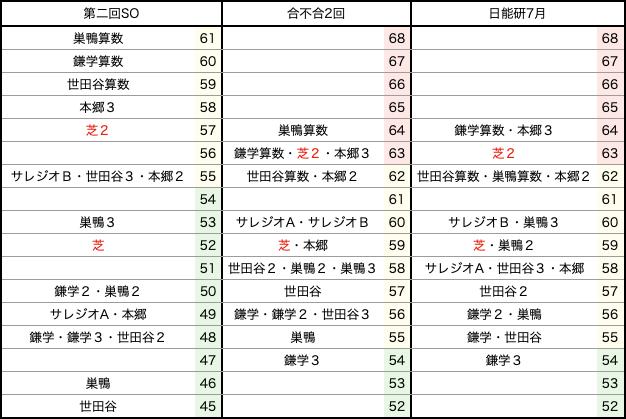 https://e-tutor.tokyo/data/20200821/a01.png