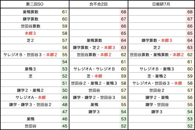 https://e-tutor.tokyo/data/20200821/a02.png