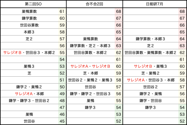 https://e-tutor.tokyo/data/20200821/a03.png
