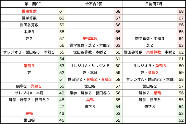 https://e-tutor.tokyo/data/20200821/a04.png
