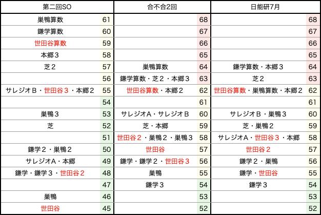 https://e-tutor.tokyo/data/20200821/a05.png
