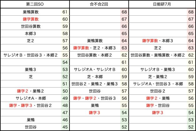 https://e-tutor.tokyo/data/20200821/a06.png
