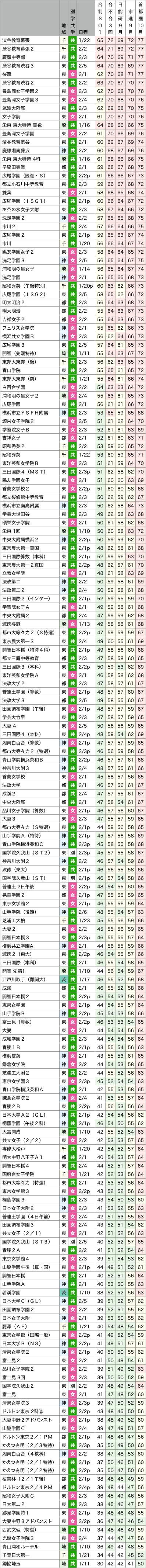 https://e-tutor.tokyo/data/20201009.png
