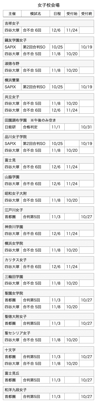 https://e-tutor.tokyo/data/20201011/20201011b.png