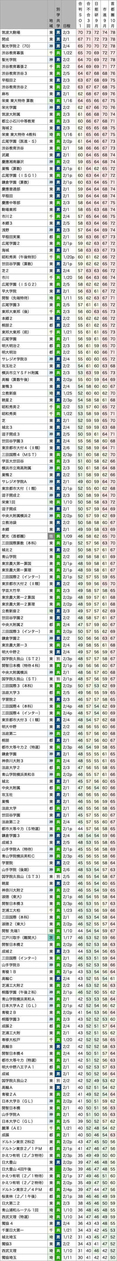 https://e-tutor.tokyo/data/202010m.png