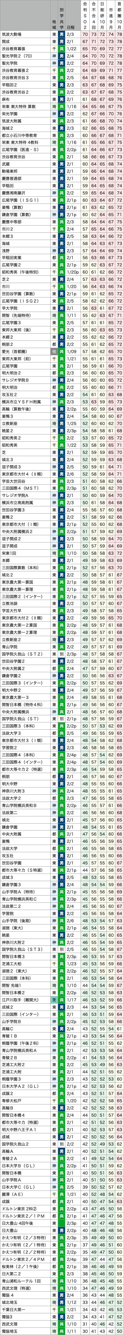 https://e-tutor.tokyo/data/20201104/ss1.png