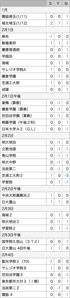 https://e-tutor.tokyo/data/20201104/ss2.png