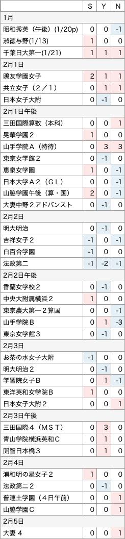 https://e-tutor.tokyo/data/20201107/ss3.png