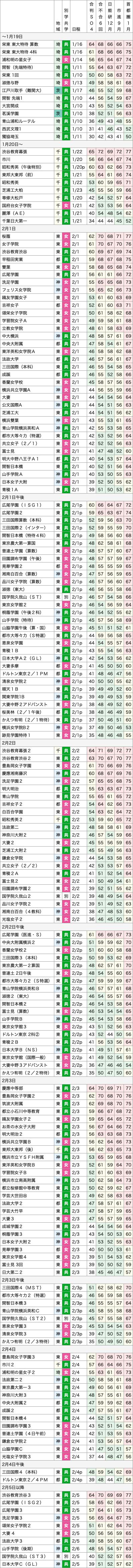 https://e-tutor.tokyo/data/20201231/g2.png