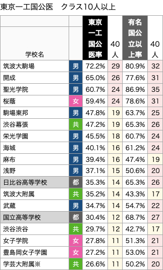 https://e-tutor.tokyo/data/20210214/01.png