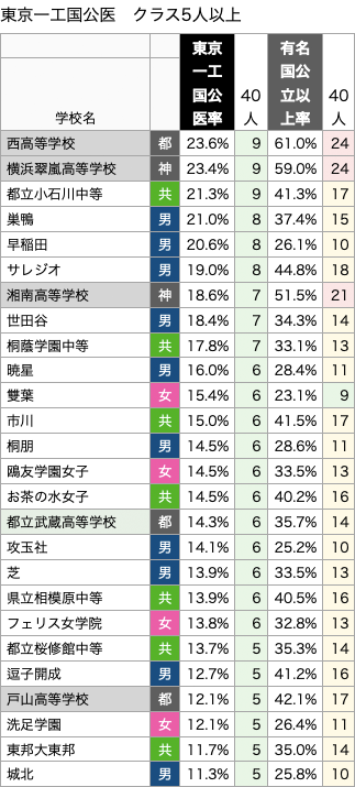 https://e-tutor.tokyo/data/20210214/02.png