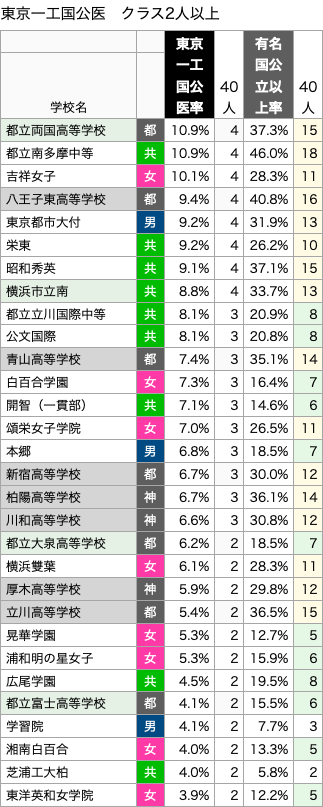 https://e-tutor.tokyo/data/20210214/03.png