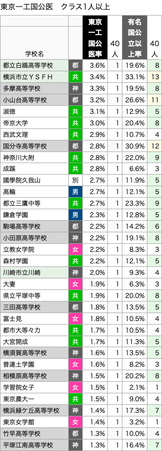https://e-tutor.tokyo/data/20210214/04.png