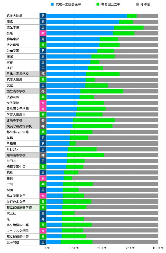 https://e-tutor.tokyo/data/20210214/11.png