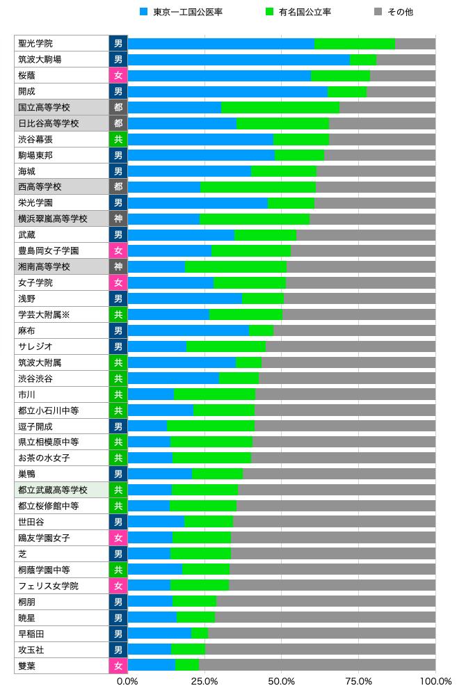 https://e-tutor.tokyo/data/20210214/cf.png