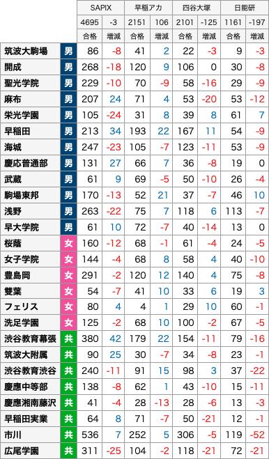 https://e-tutor.tokyo/data/20210216/1.png