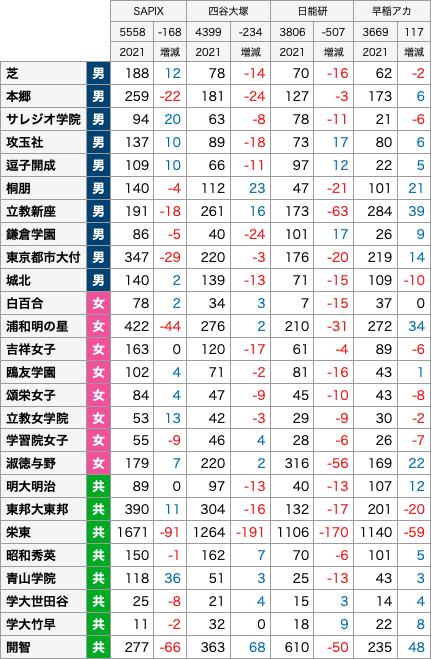 https://e-tutor.tokyo/data/20210216/2.png