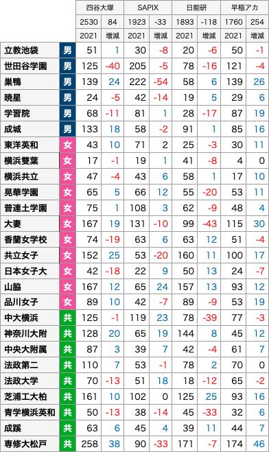 https://e-tutor.tokyo/data/20210216/3.png