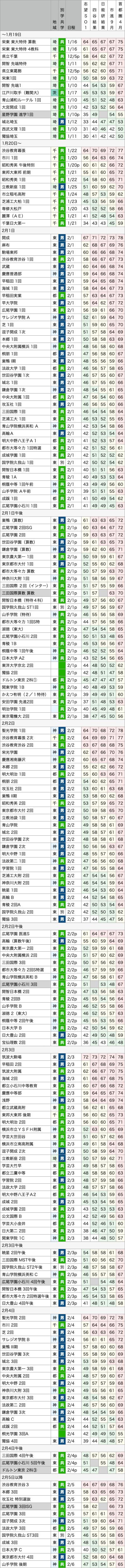 https://e-tutor.tokyo/data/20210505/s2.png