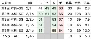 https://e-tutor.tokyo/data/20210505/s7.png