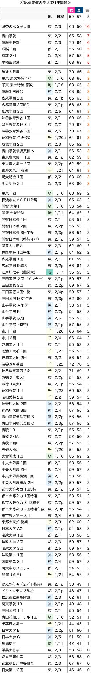 https://e-tutor.tokyo/data/20210512/11.png
