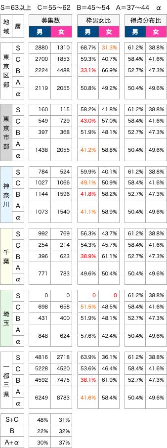 https://e-tutor.tokyo/data/20210512/21.png