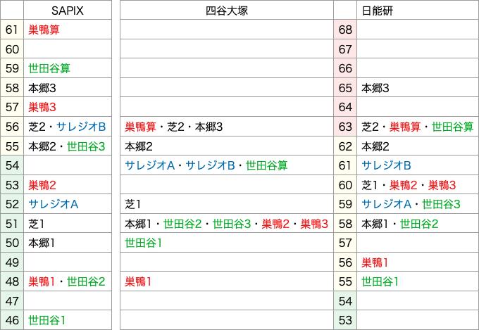 https://e-tutor.tokyo/data/20210820/04.png
