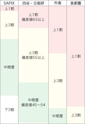 https://e-tutor.tokyo/data/20210820/07.png