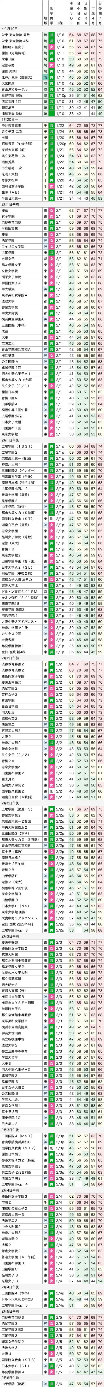 https://e-tutor.tokyo/data/20210826/02.png