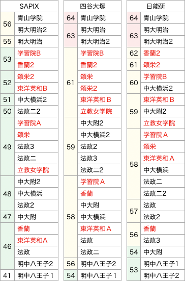 https://e-tutor.tokyo/data/20210826/04.png