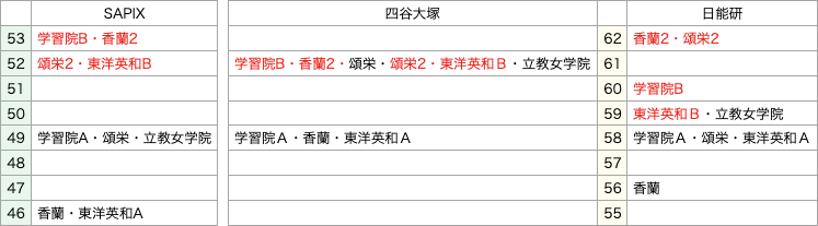 https://e-tutor.tokyo/data/20210826/05.png