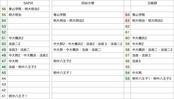 https://e-tutor.tokyo/data/20210826/06.png