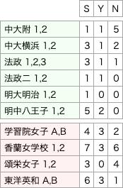 https://e-tutor.tokyo/data/20210826/07.png